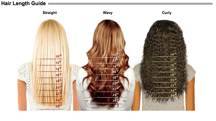 Types Of Brazilian Hair Extensions 10